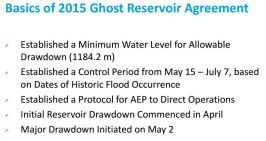 TransAlta AEP Ghost Agreement