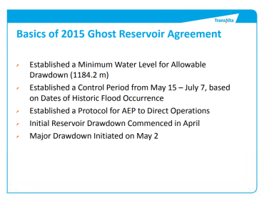Ghost Res. Drw Down Agreement
